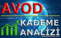 AVOD Kademe Analizi