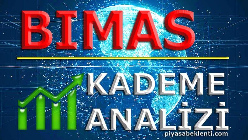 BIMAS Kademe Analizi