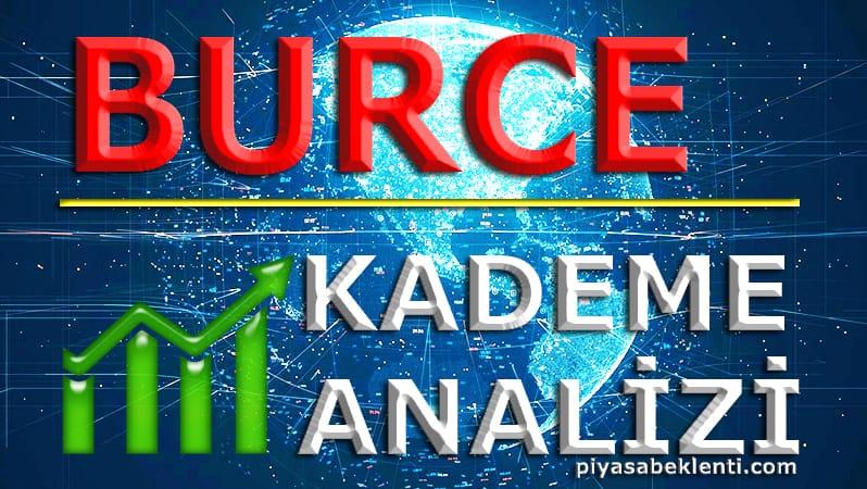 BURCE Kademe Analizi