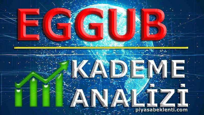 EGGUB Kademe Analizi