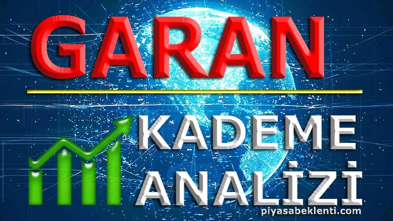 GARAN Kademe Analizi